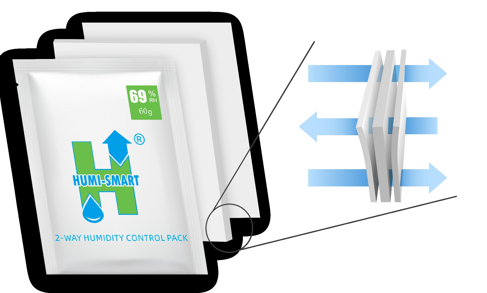 Humi-Smart 2-Way Control 69/% RH 4g 20-Pack